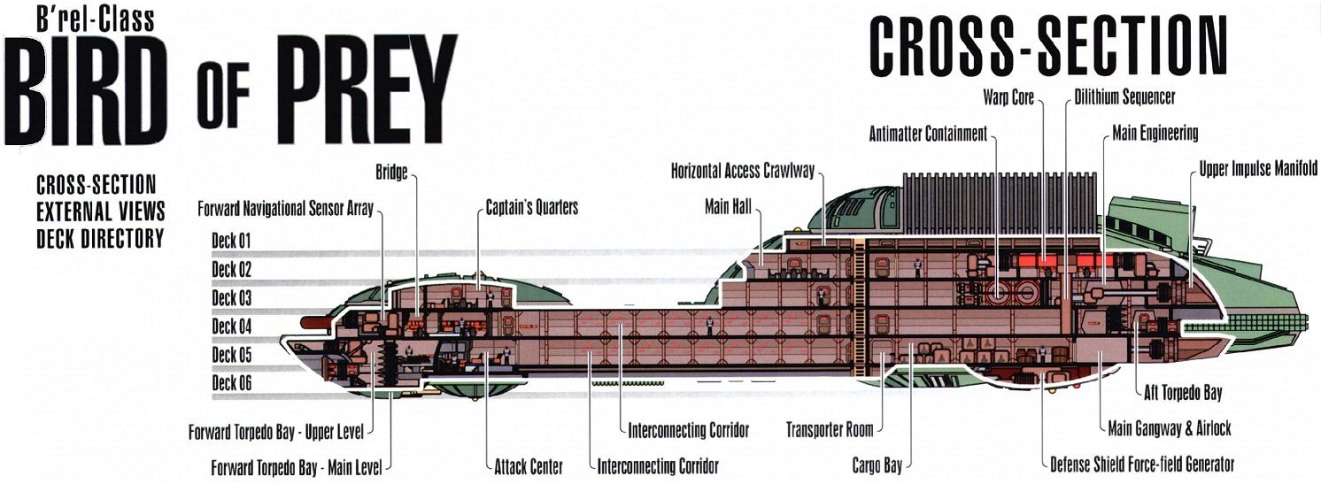 Deck Cutaway Display